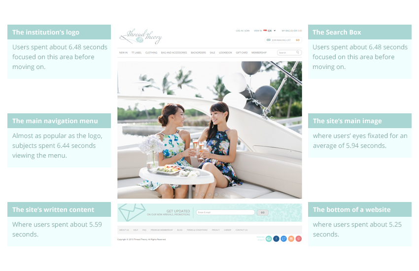 This Will Only Take a Second - Singapore Web Design